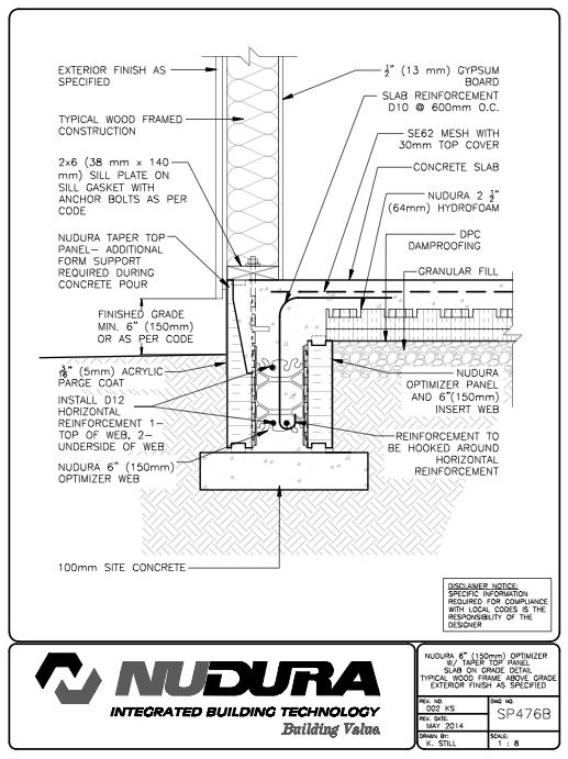 NUDURA perimeter insulation