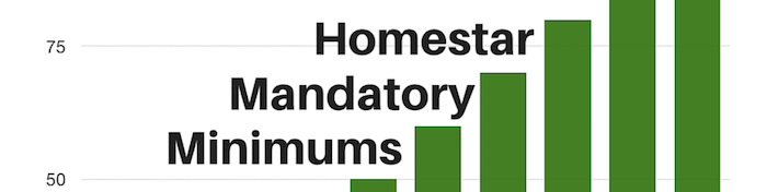 Homestar Mandatory Minimums