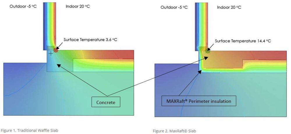 Thermal modelling clearly shows why slab edge insulation is important.