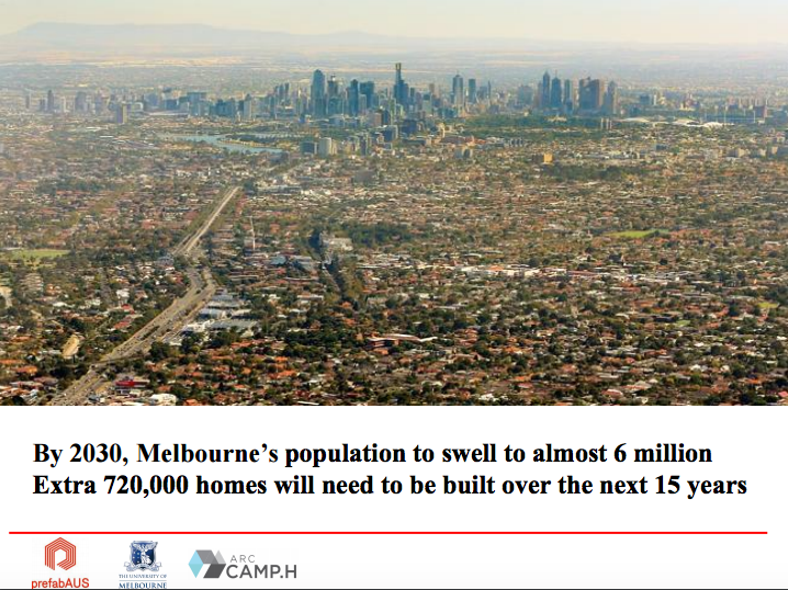 We think we have a housing crisis here in Auckland. Check out Melbourne. Source: Tuan Ngo, University of Melbourne.